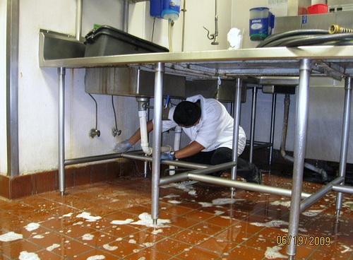 Restaurant Cleaning Checklists & Preventative Maintenance